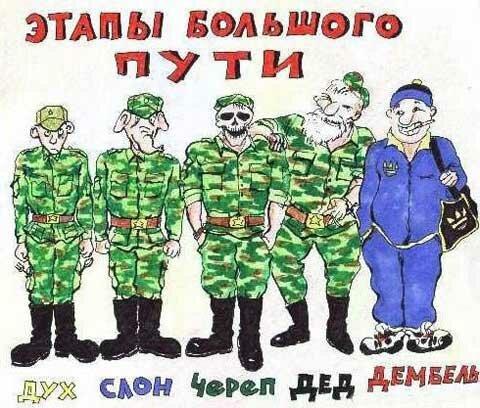 прикольная иерархия в армии